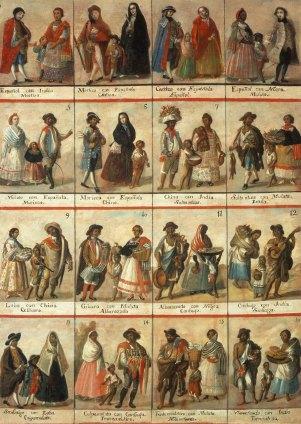 Pintura de castas del siglo XVIII que representa las 16 combinaciones raciales